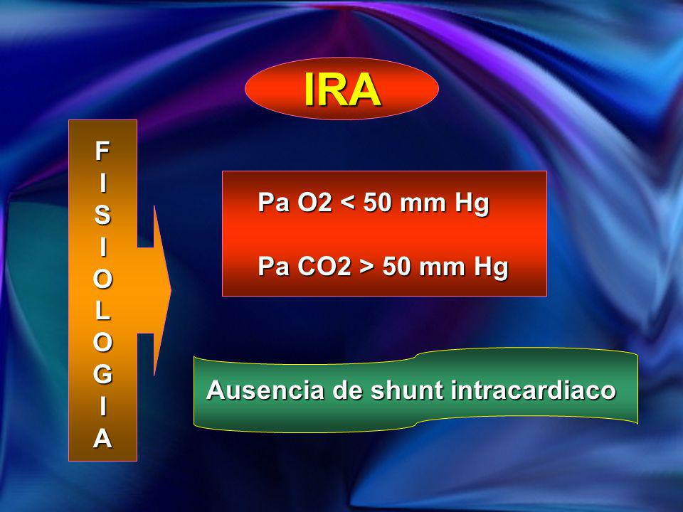 IRA F I S Pa O2 < 50 mm Hg O L Pa CO2 > 50 mm Hg G A