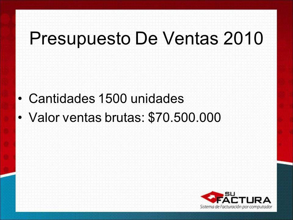 Presupuesto De Ventas 2010 Cantidades 1500 unidades