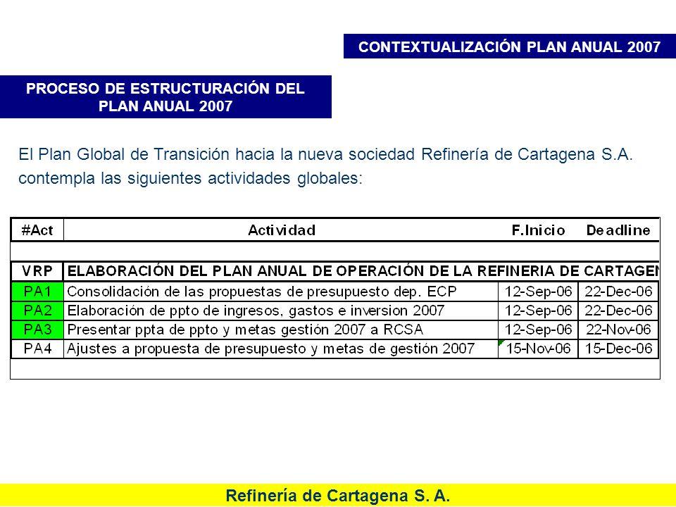 CONTEXTUALIZACIÓN PLAN ANUAL 2007
