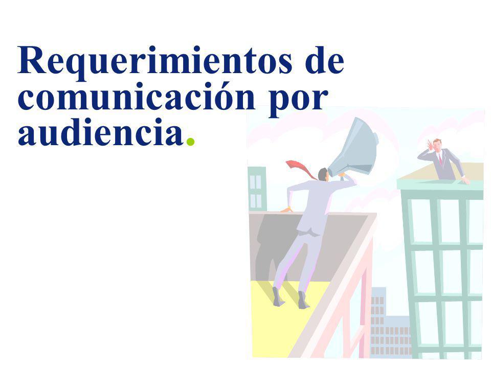 Requerimientos de comunicación por audiencia.