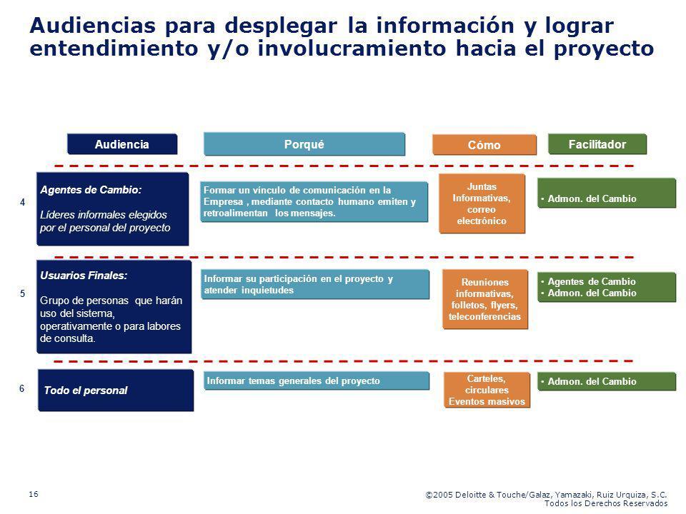 Audiencias para desplegar la información y lograr entendimiento y/o involucramiento hacia el proyecto