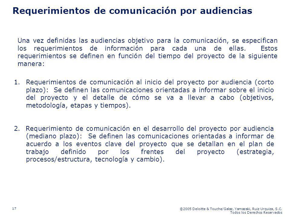 Requerimientos de comunicación por audiencias
