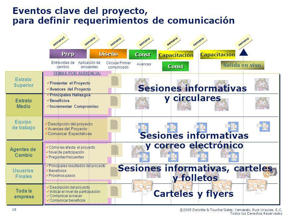 Sesiones informativas y circulares
