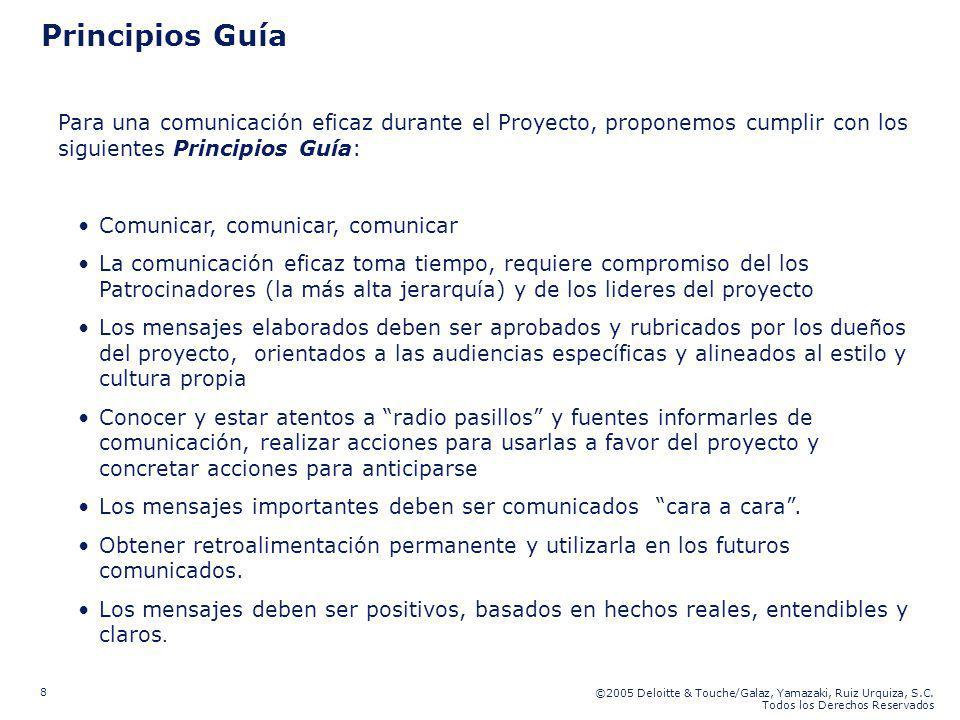 Principios Guía Para una comunicación eficaz durante el Proyecto, proponemos cumplir con los siguientes Principios Guía: