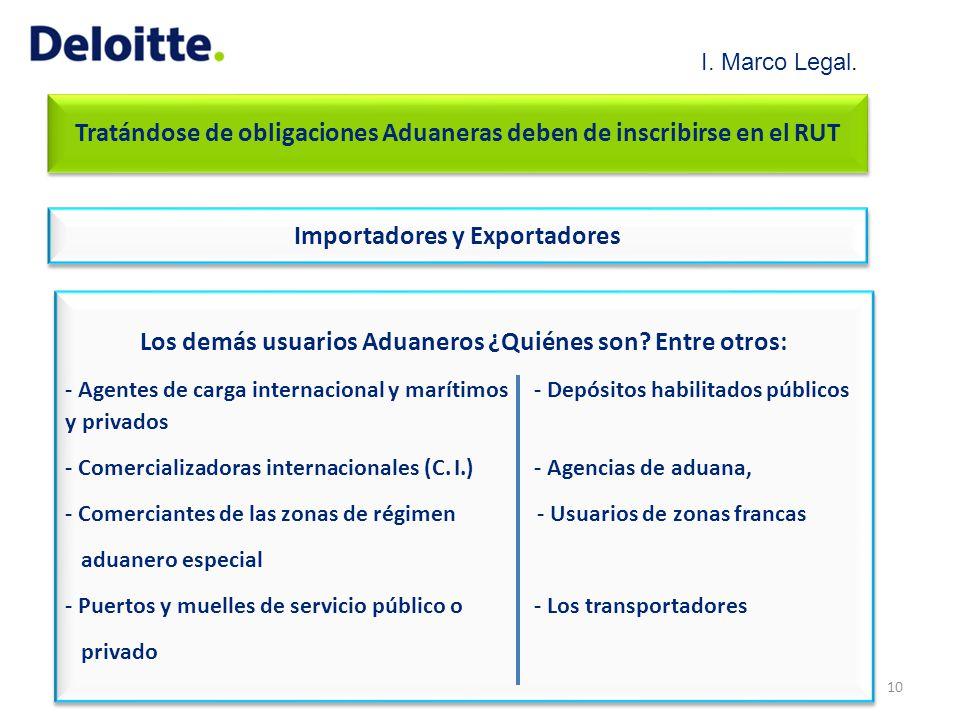 Tratándose de obligaciones Aduaneras deben de inscribirse en el RUT