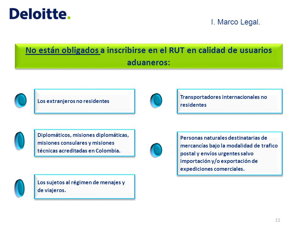 I. Marco Legal. No están obligados a inscribirse en el RUT en calidad de usuarios aduaneros: Los extranjeros no residentes.