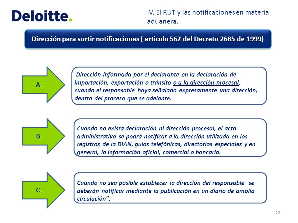 IV. El RUT y las notificaciones en materia aduanera.