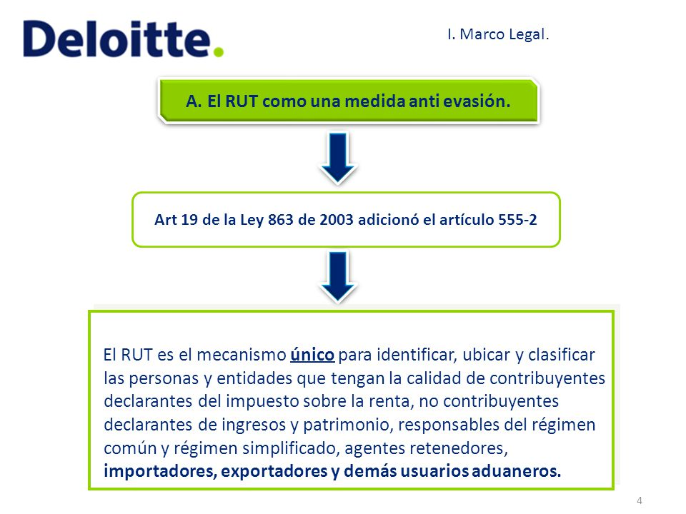 A. El RUT como una medida anti evasión.