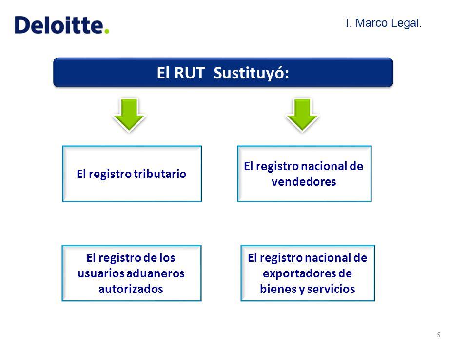 El RUT Sustituyó: El registro tributario
