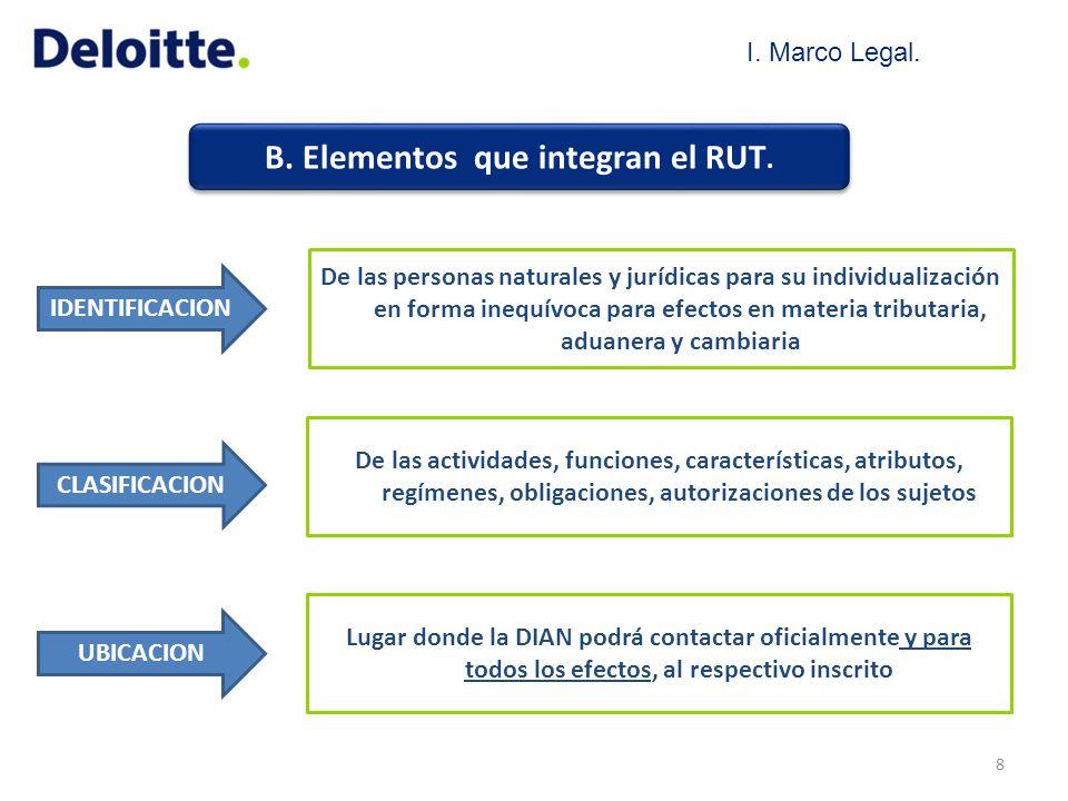 B. Elementos que integran el RUT.