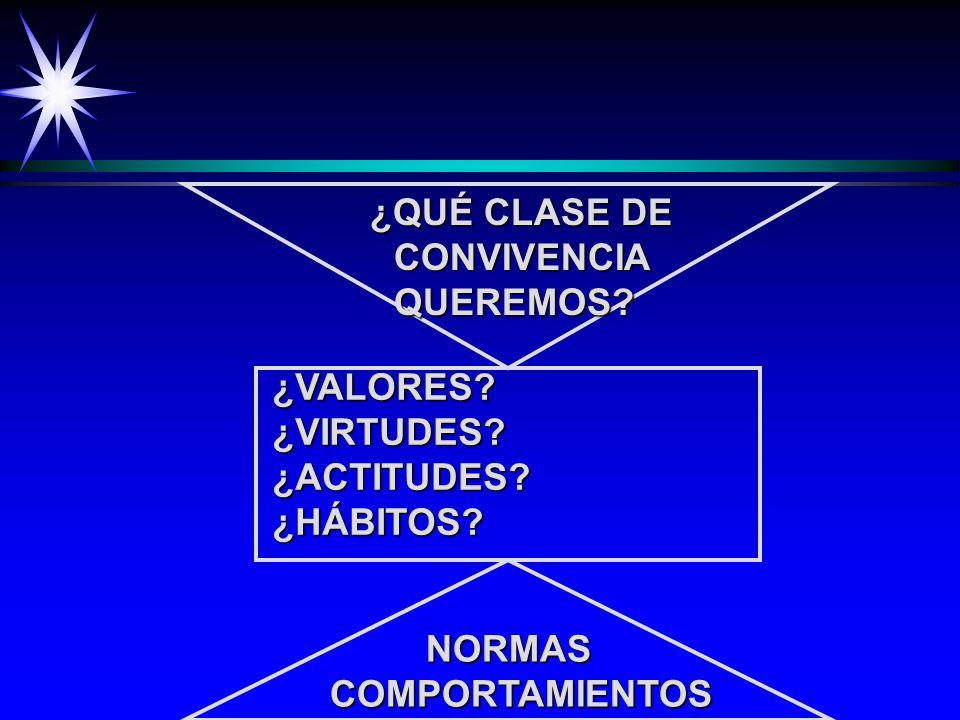 ¿QUÉ CLASE DE CONVIVENCIA QUEREMOS