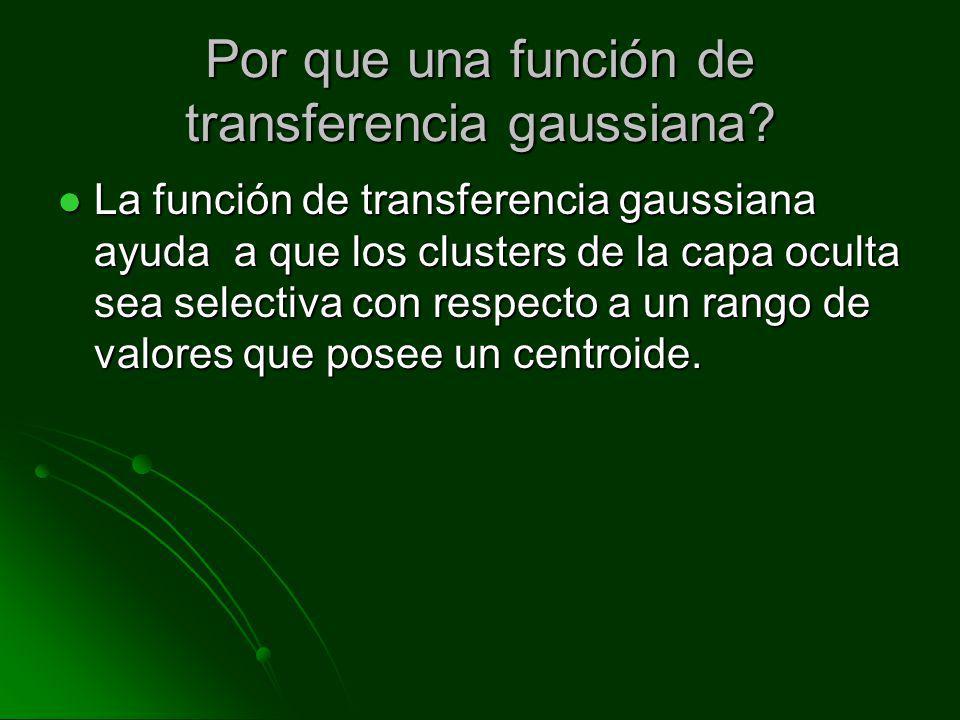 Por que una función de transferencia gaussiana