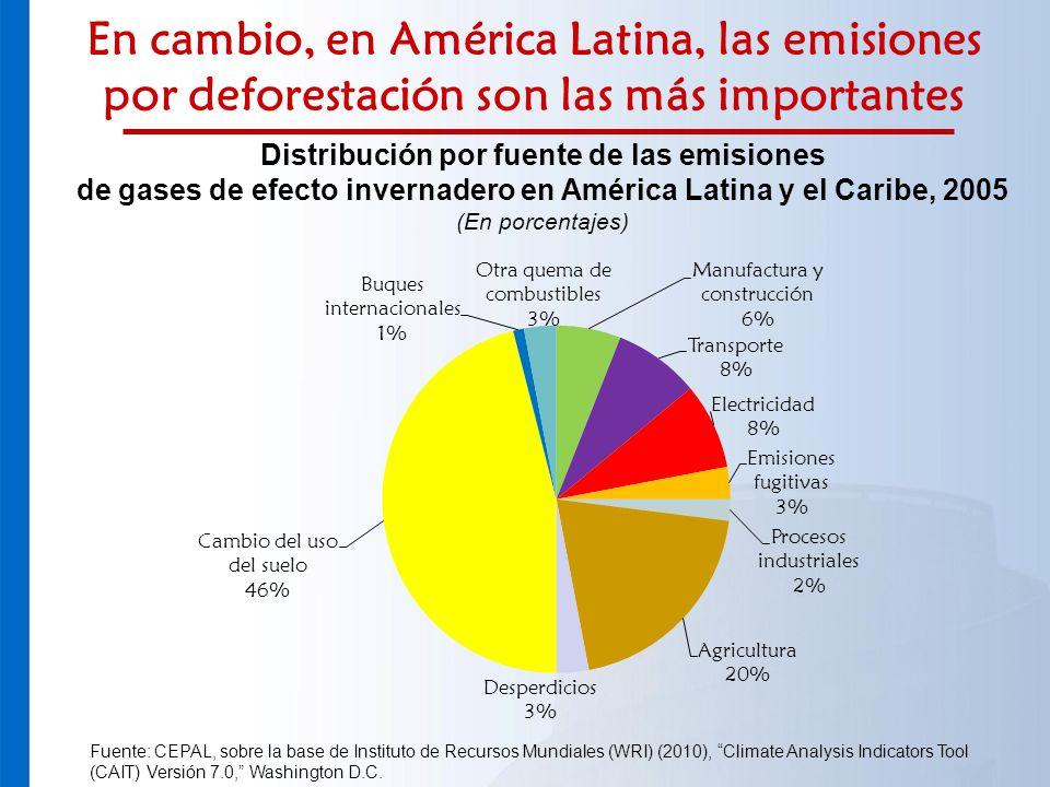 En cambio, en América Latina, las emisiones por deforestación son las más importantes