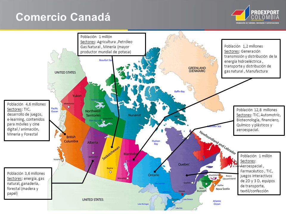 Comercio Canadá Población 1 millón Sectores: Agricultura ,Petróleo