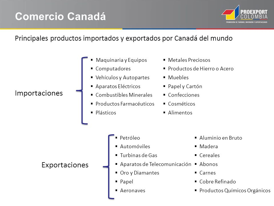 Comercio Canadá Importaciones Exportaciones