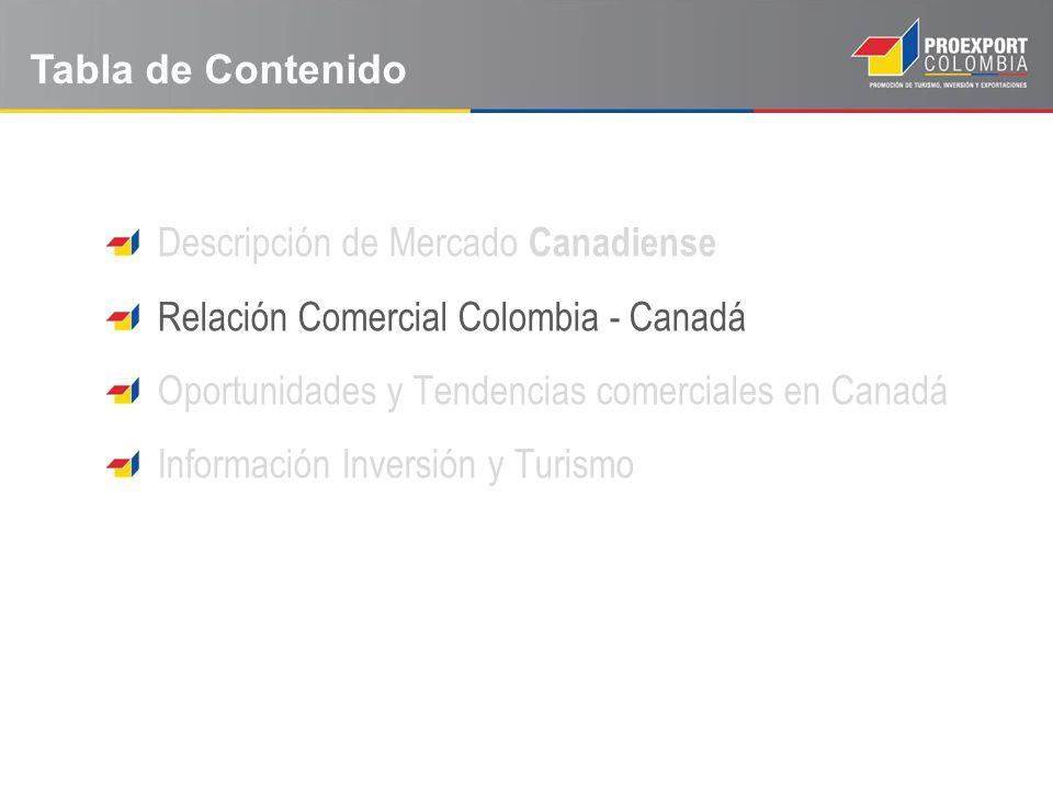 Tabla de Contenido Descripción de Mercado Canadiense. Relación Comercial Colombia - Canadá. Oportunidades y Tendencias comerciales en Canadá.