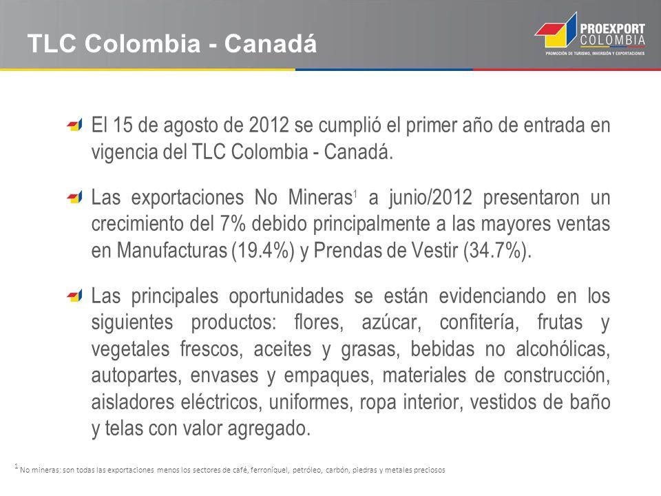 TLC Colombia - Canadá El 15 de agosto de 2012 se cumplió el primer año de entrada en vigencia del TLC Colombia - Canadá.