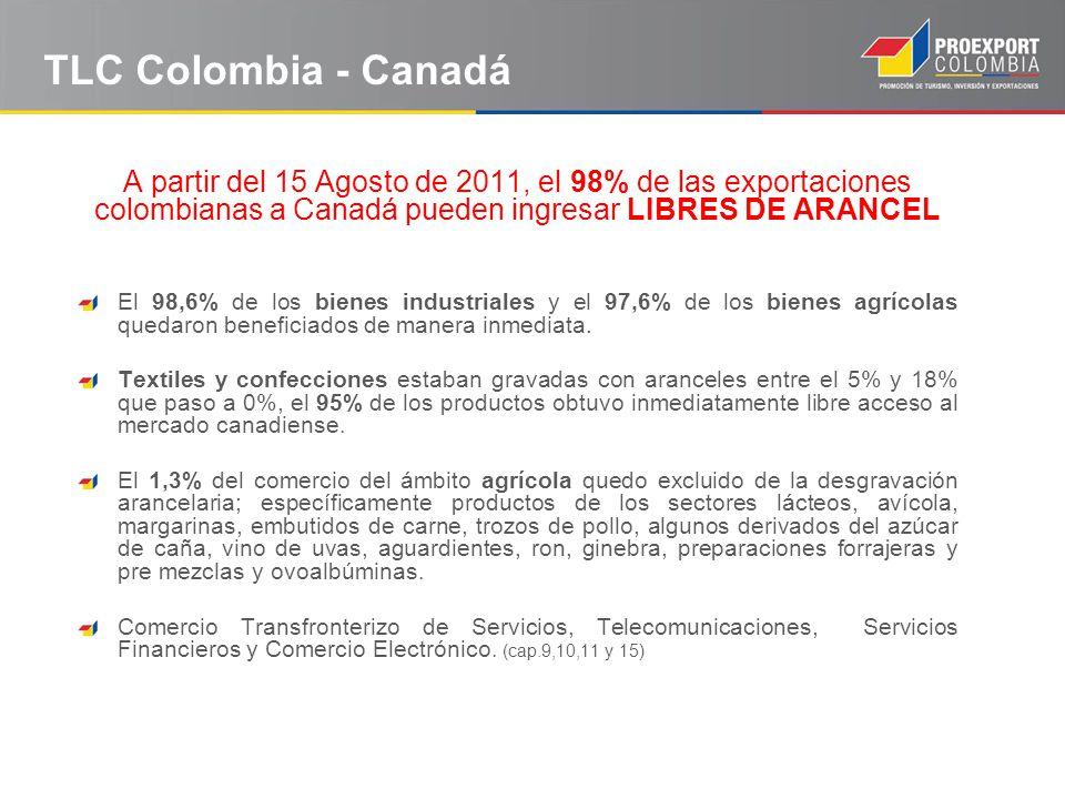 TLC Colombia - Canadá A partir del 15 Agosto de 2011, el 98% de las exportaciones colombianas a Canadá pueden ingresar LIBRES DE ARANCEL.