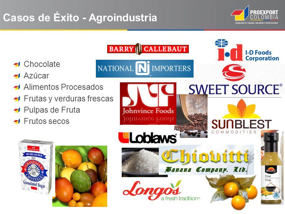 Casos de Éxito - Agroindustria