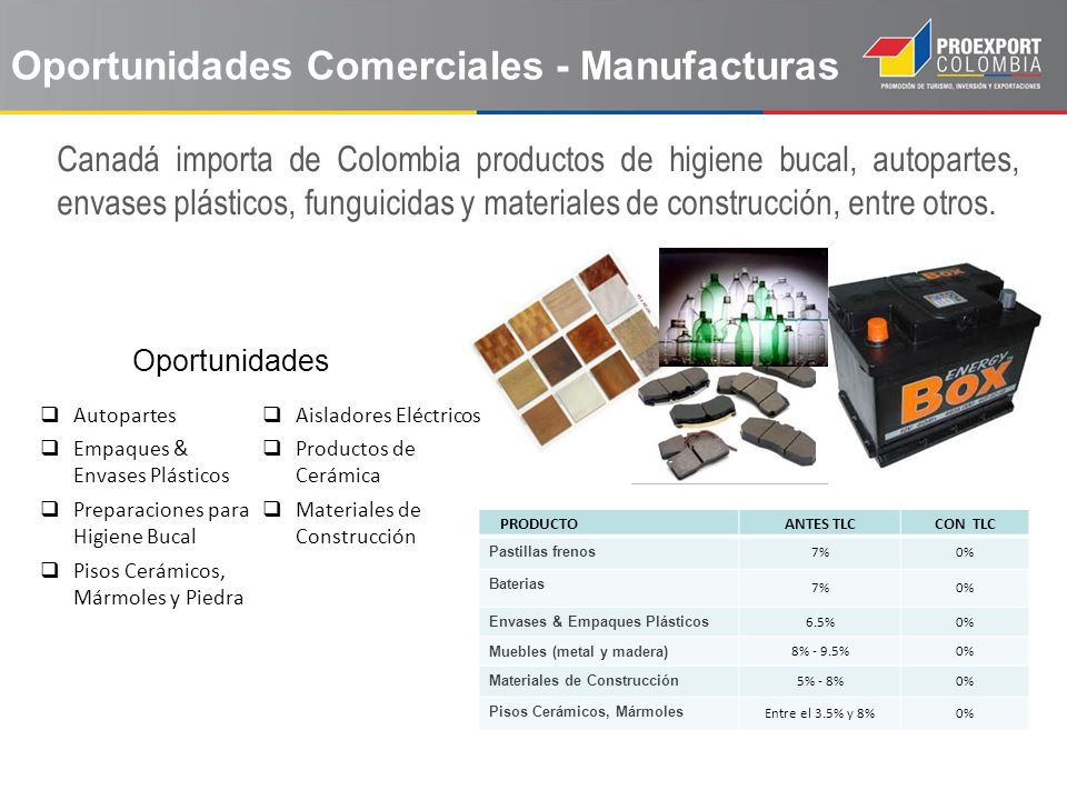 Oportunidades Comerciales - Manufacturas