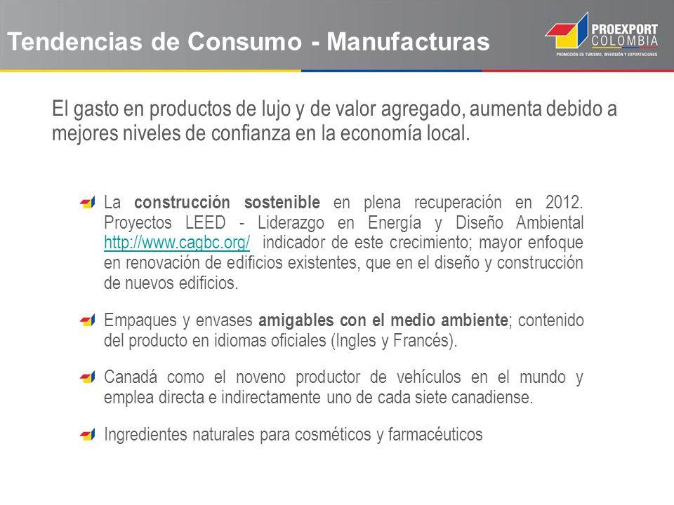Tendencias de Consumo - Manufacturas