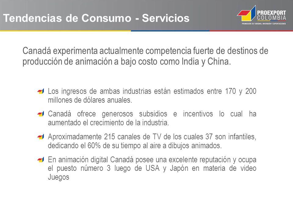 Tendencias de Consumo - Servicios