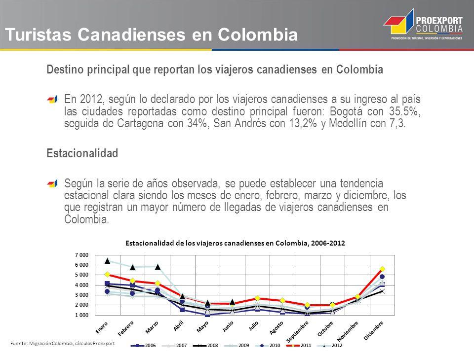 Turistas Canadienses en Colombia