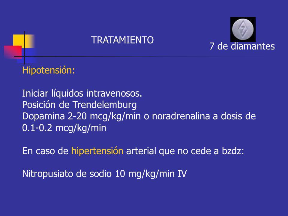TRATAMIENTO 7 de diamantes. Hipotensión: Iniciar líquidos intravenosos. Posición de Trendelemburg.