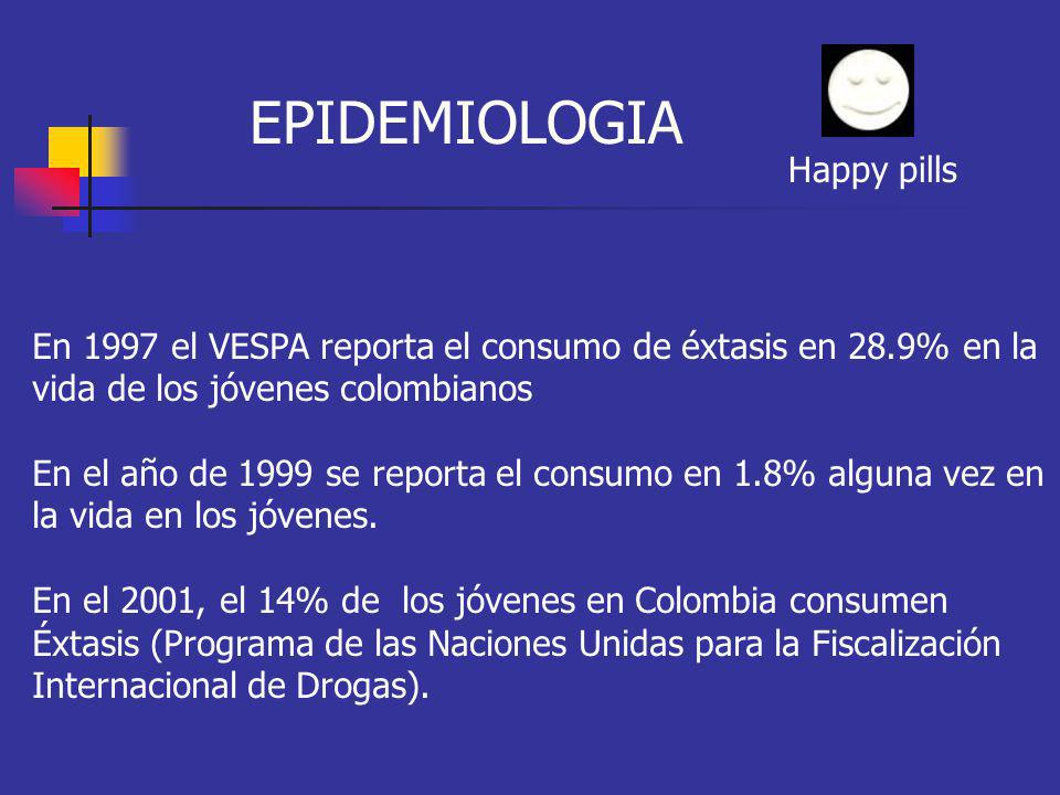 EPIDEMIOLOGIA Happy pills