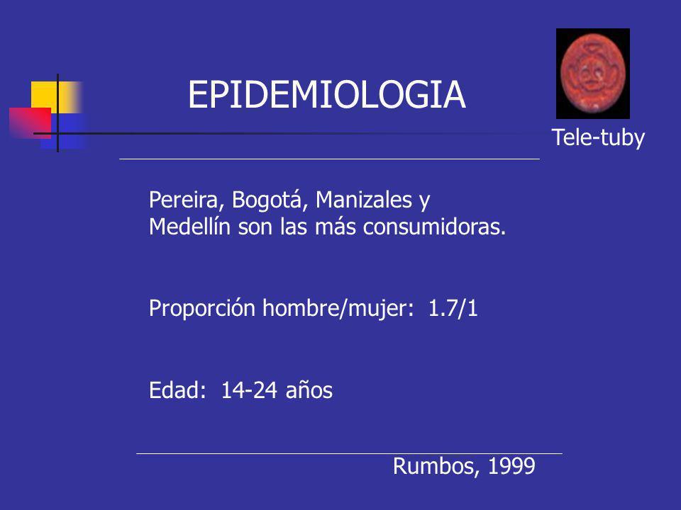 EPIDEMIOLOGIA Tele-tuby