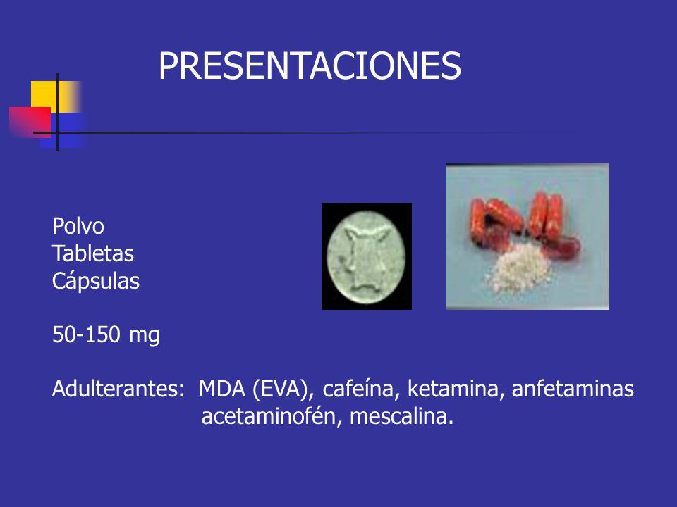 PRESENTACIONES Polvo Tabletas Cápsulas 50-150 mg