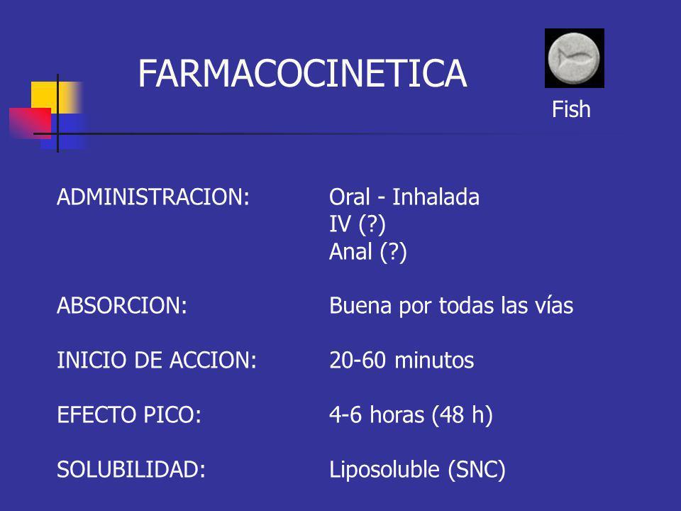 FARMACOCINETICA Fish ADMINISTRACION: Oral - Inhalada IV ( ) Anal ( )