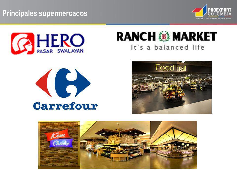 Principales supermercados