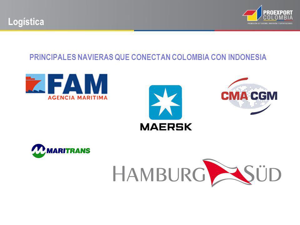 PRINCIPALES NAVIERAS QUE CONECTAN COLOMBIA CON INDONESIA