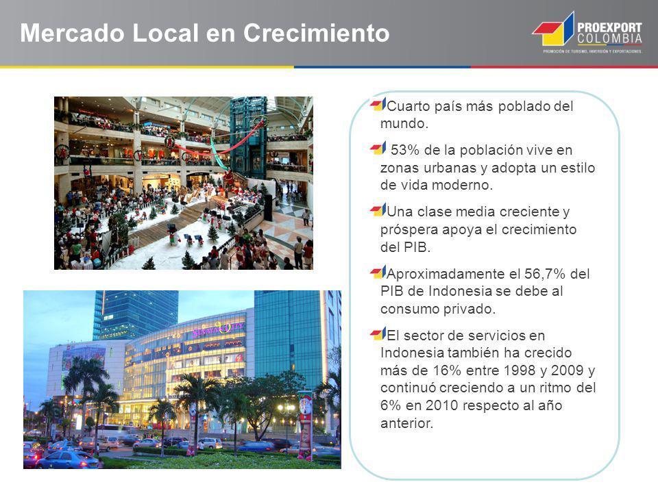 Mercado Local en Crecimiento