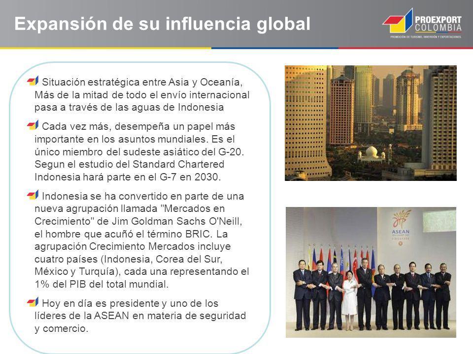Expansión de su influencia global