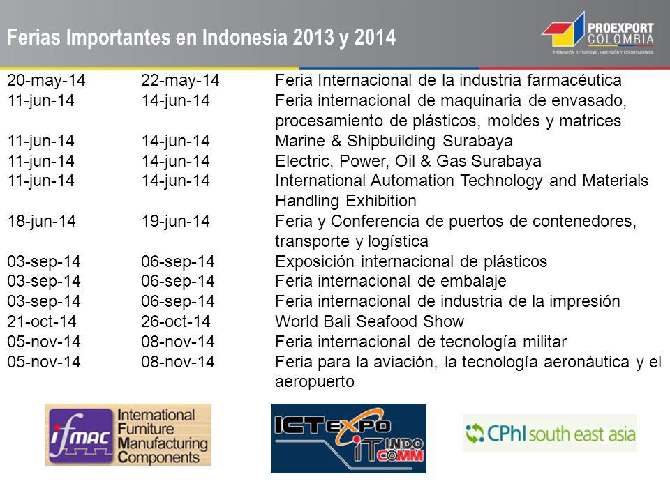 Ferias Importantes en Indonesia 2013 y 2014