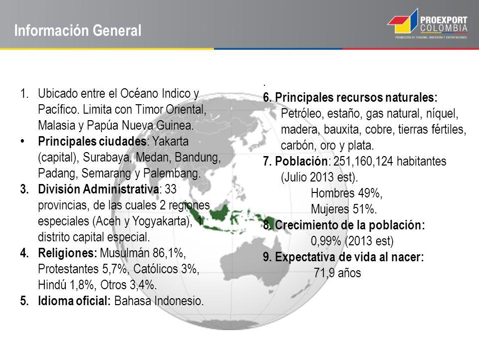 Información General Ubicado entre el Océano Indico y Pacífico. Limita con Timor Oriental, Malasia y Papúa Nueva Guinea.