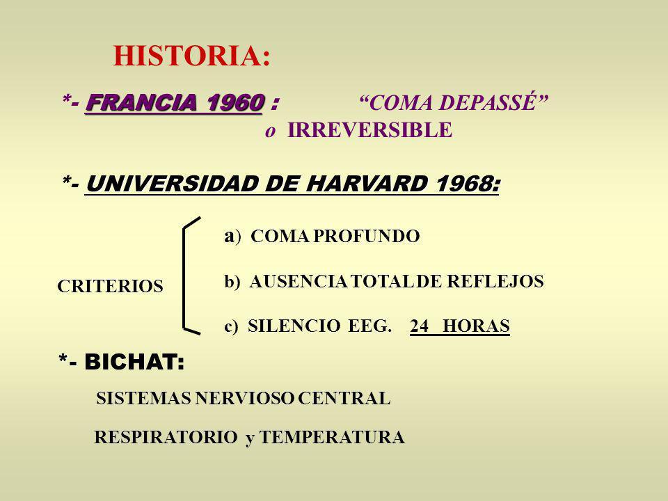 HISTORIA: *- FRANCIA 1960 : COMA DEPASSÉ o IRREVERSIBLE
