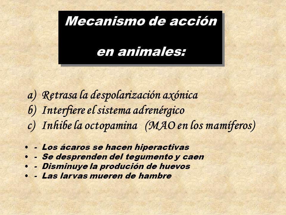 Mecanismo de acción en animales: