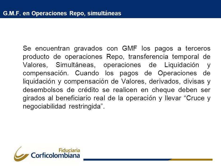 G.M.F. en Operaciones de Liquidación y Compensación