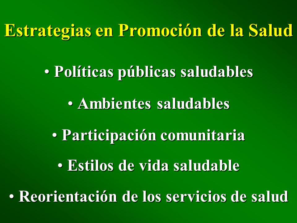 Estrategias en Promoción de la Salud