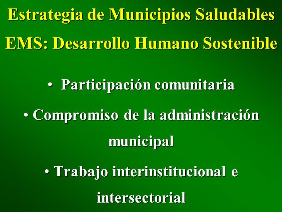 Estrategia de Municipios Saludables EMS: Desarrollo Humano Sostenible
