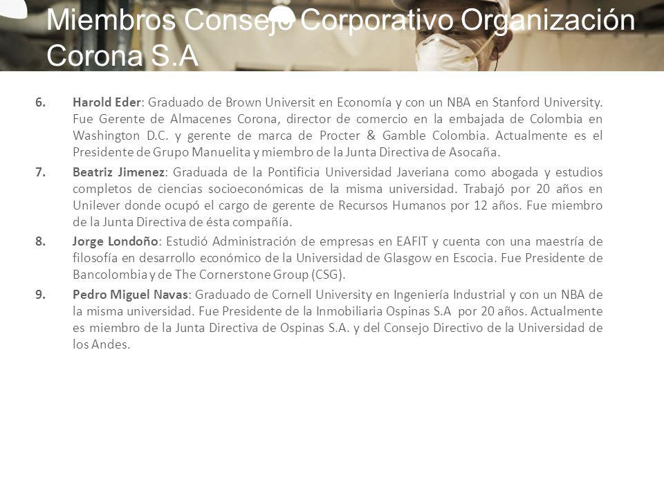 Miembros Consejo Corporativo Organización Corona S.A