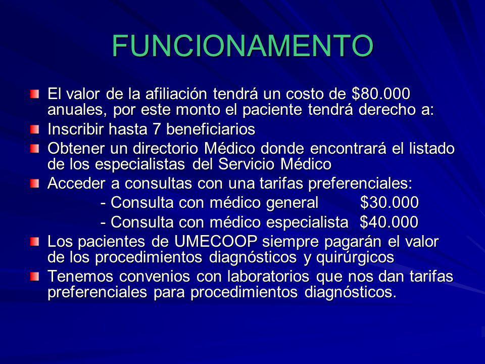 FUNCIONAMENTO El valor de la afiliación tendrá un costo de $80.000 anuales, por este monto el paciente tendrá derecho a: