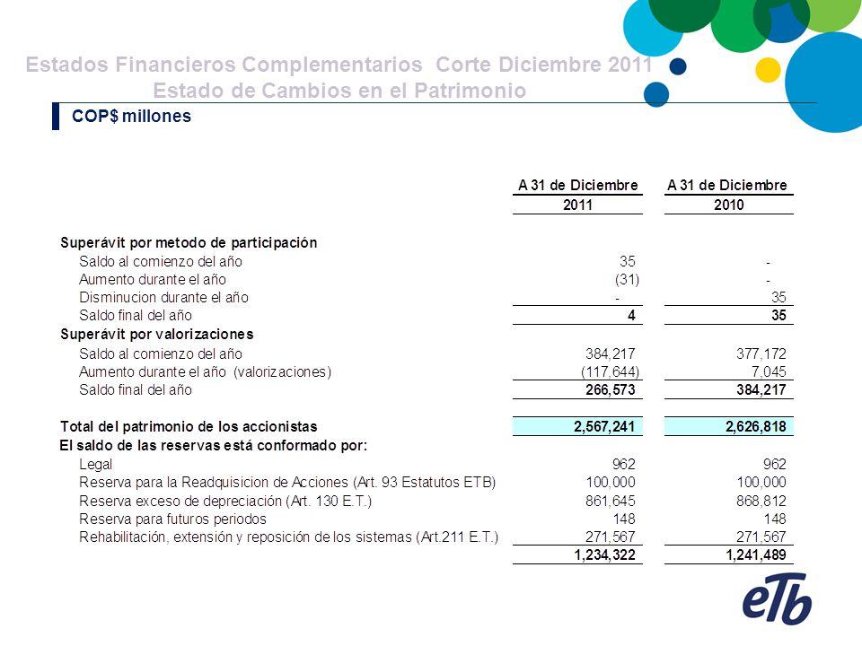 Estados Financieros Complementarios Corte Diciembre 2011