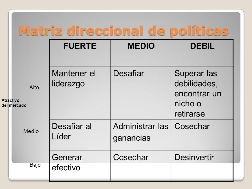 Matriz direccional de políticas