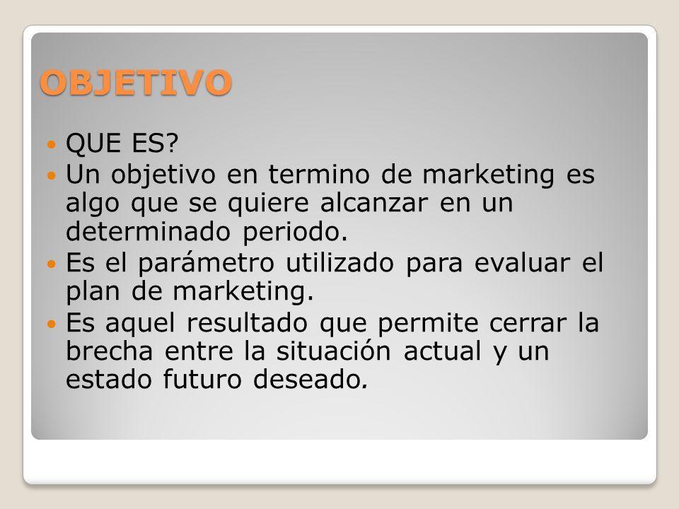 OBJETIVO QUE ES Un objetivo en termino de marketing es algo que se quiere alcanzar en un determinado periodo.