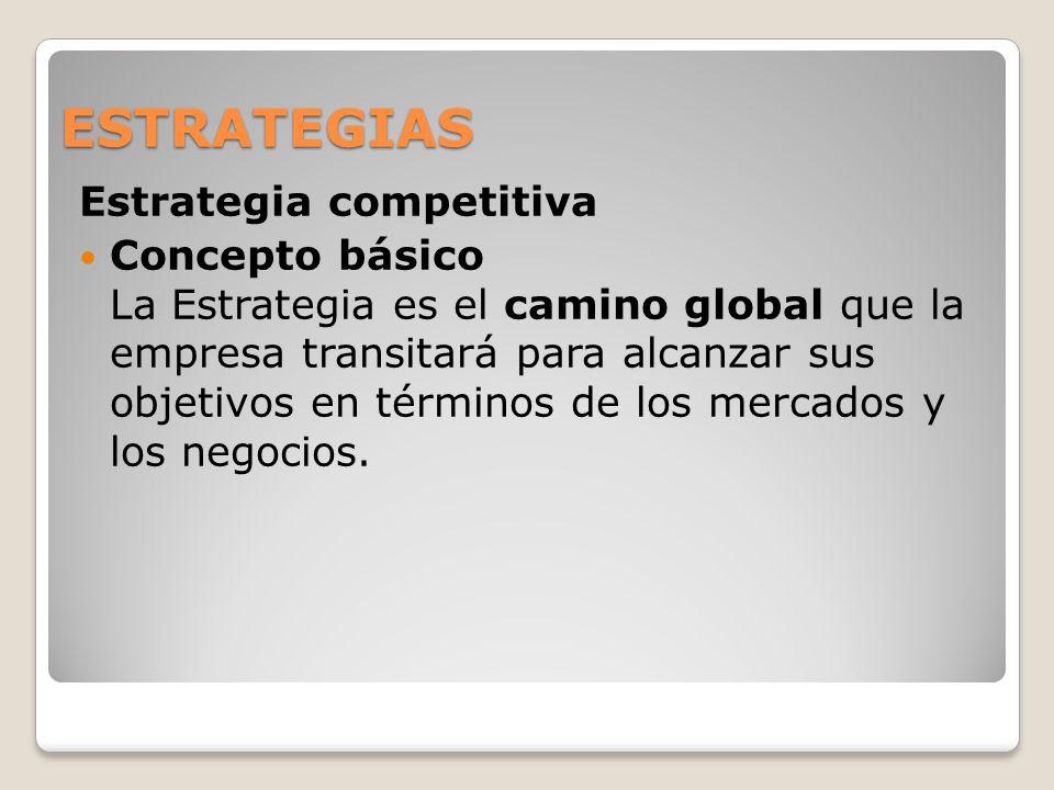 ESTRATEGIAS Estrategia competitiva