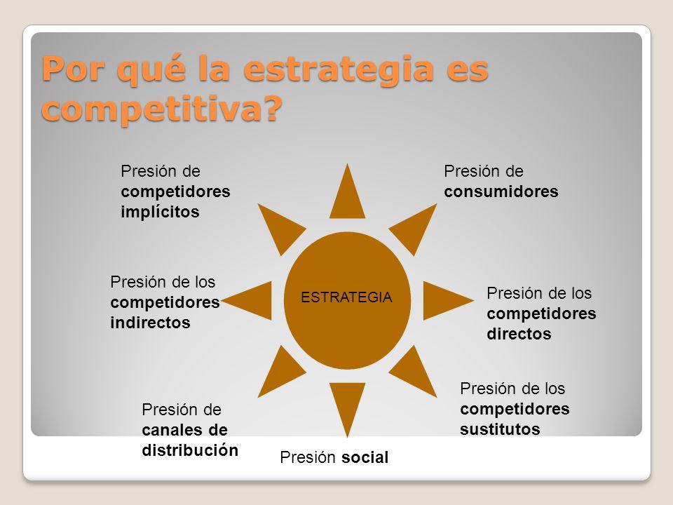 Por qué la estrategia es competitiva